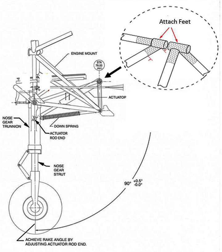 Aviation investigation report a14q0011 transportation safety board appendix a enginenose landing gear mount ccuart Choice Image